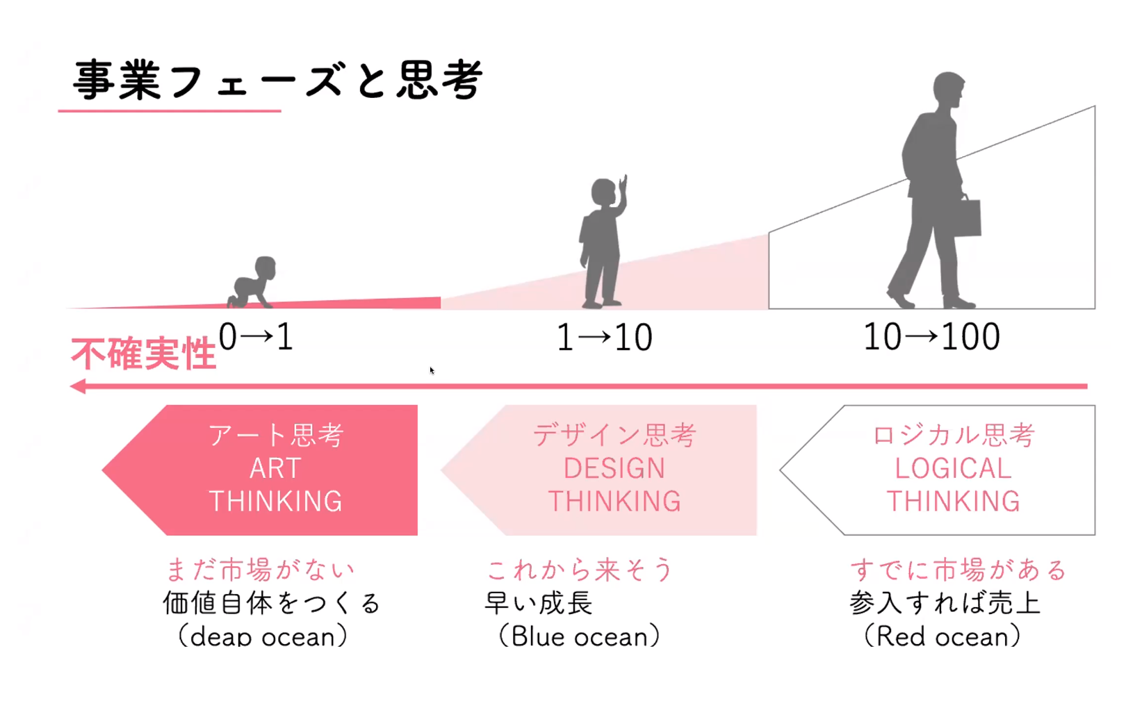 TOKYO-DOCAN 第9期 プログラム風景